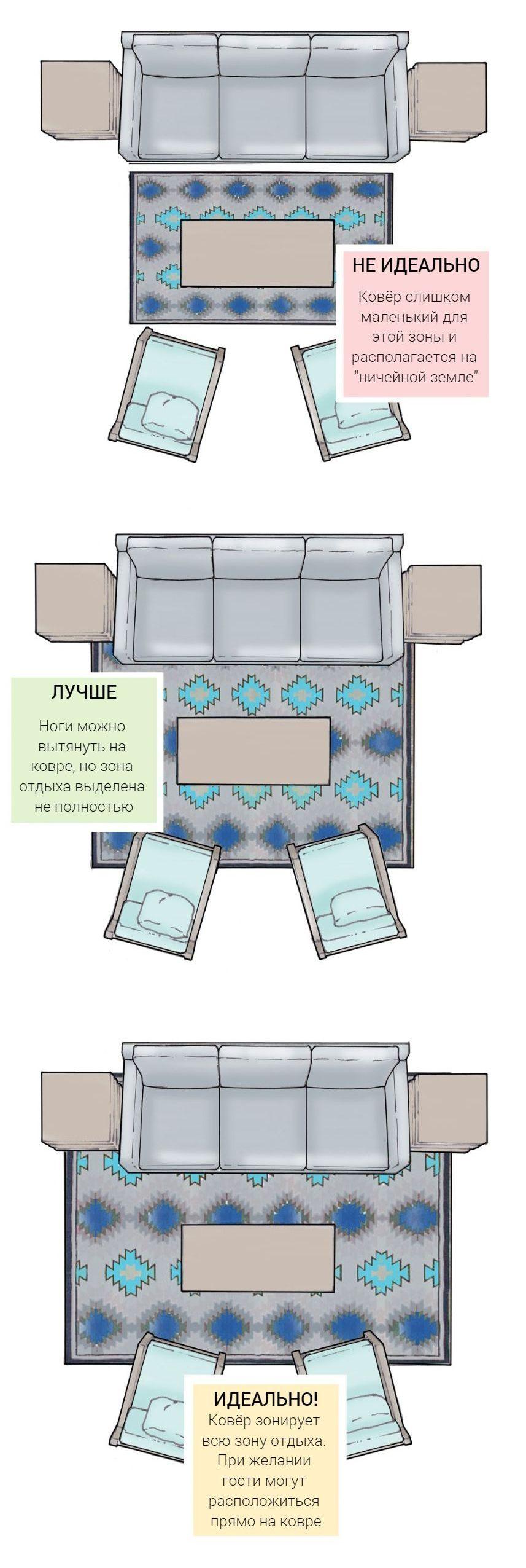 как выбрать размер ковра для гостиной