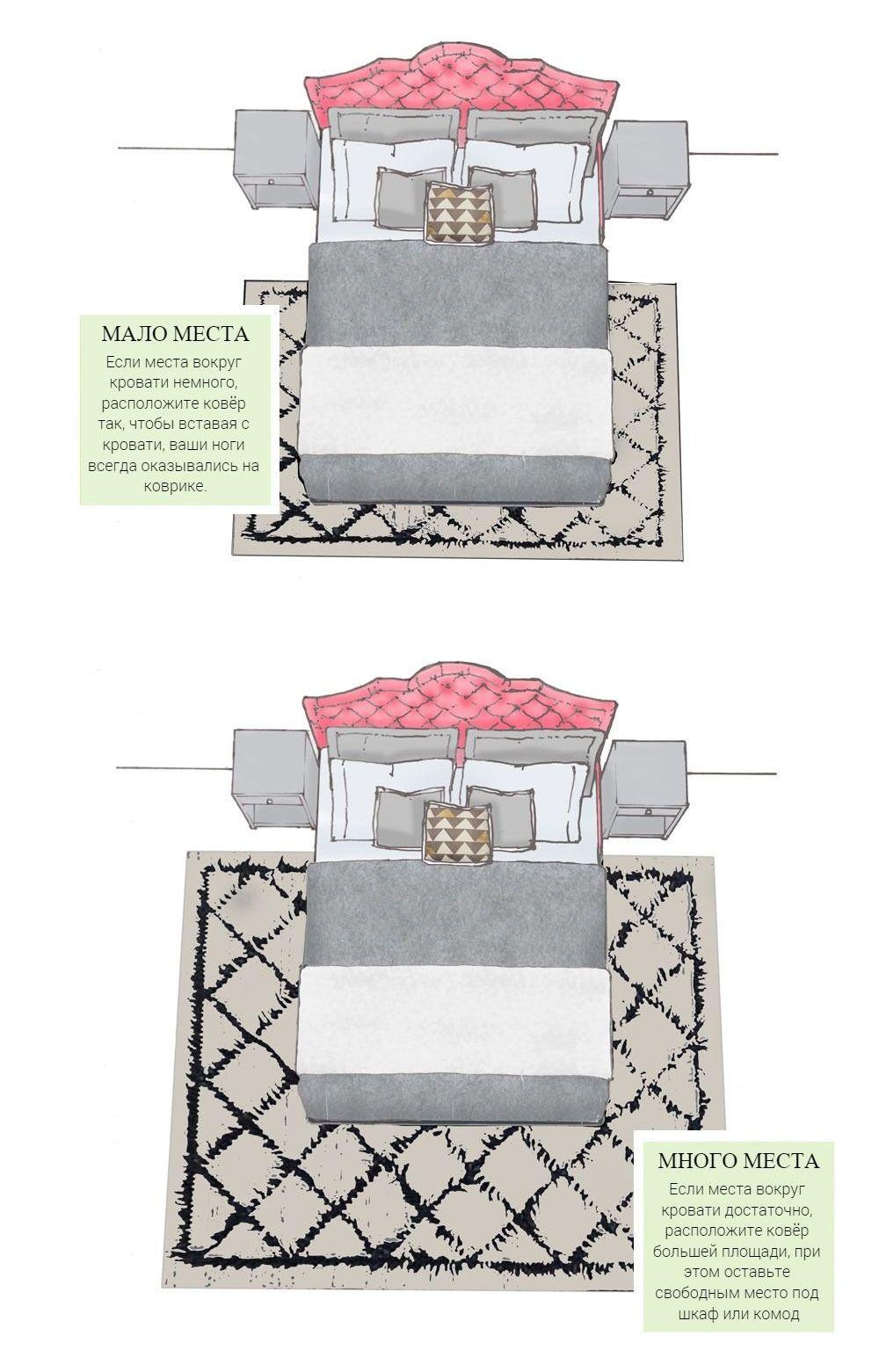 как выбрать размер ковра для спальни