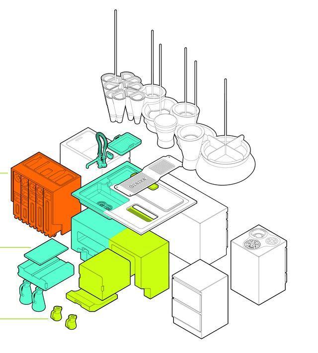 план зеленой эко кухни